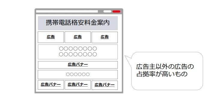 第三者のサイトへのリンクや広告が多数掲載されているサイト