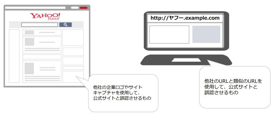 他社の企業ロゴを使用したりして、公式サイトと誤認ようなサイト
